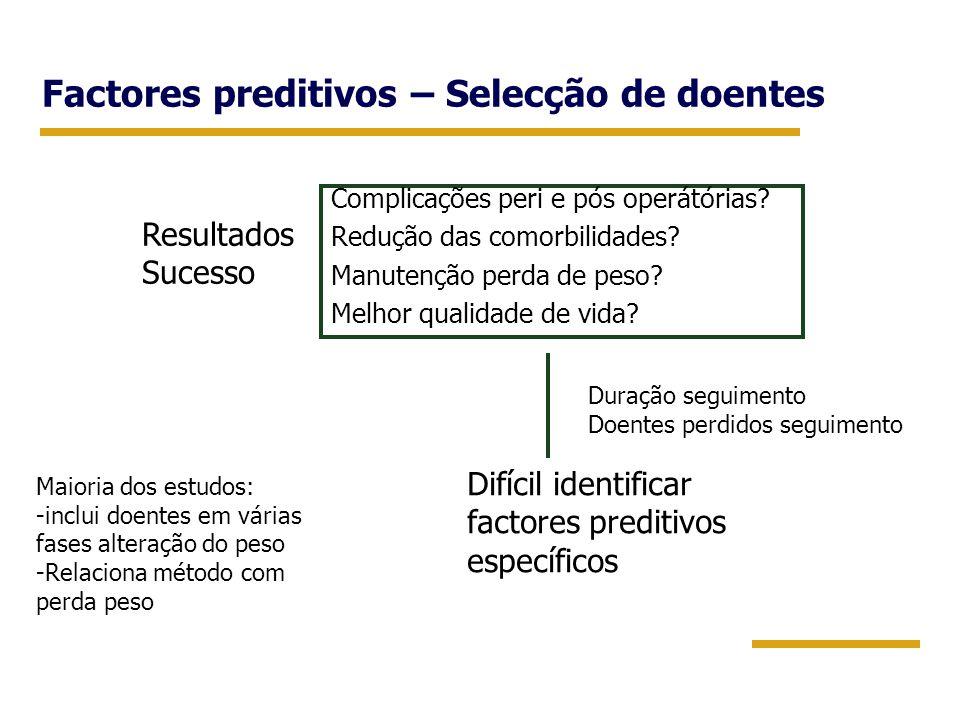 Factores preditivos – Selecção de doentes