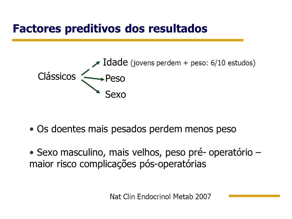 Factores preditivos dos resultados