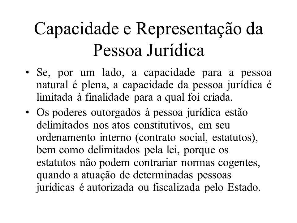 Capacidade e Representação da Pessoa Jurídica