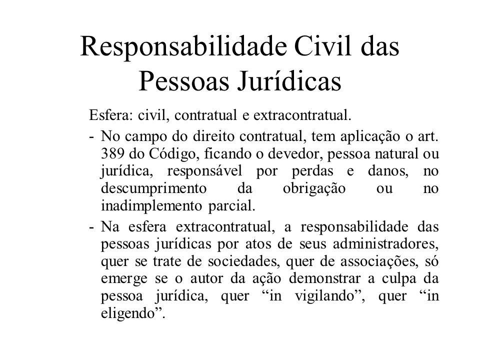 Responsabilidade Civil das Pessoas Jurídicas