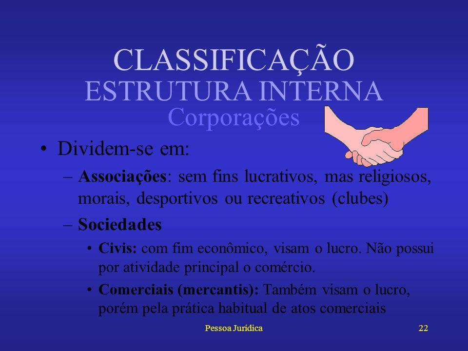 CLASSIFICAÇÃO ESTRUTURA INTERNA Corporações Dividem-se em: