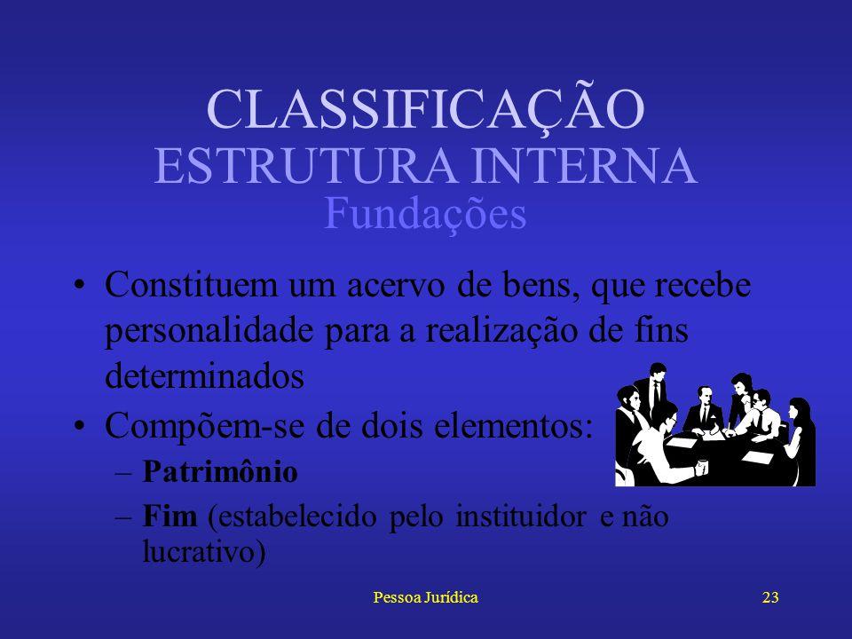 CLASSIFICAÇÃO ESTRUTURA INTERNA Fundações