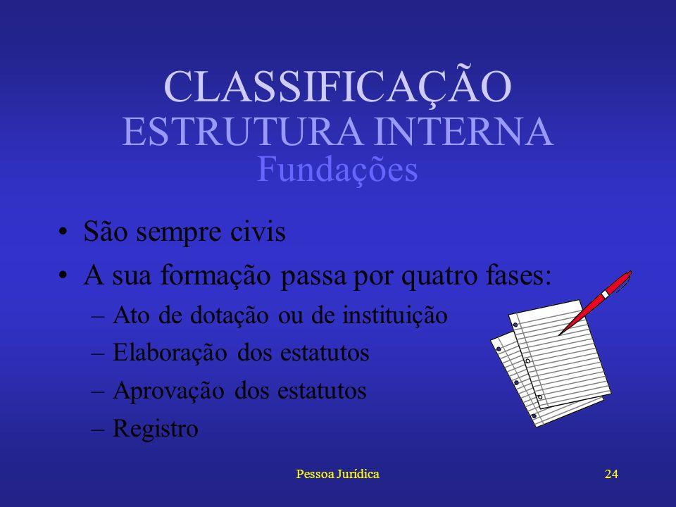 CLASSIFICAÇÃO ESTRUTURA INTERNA Fundações São sempre civis