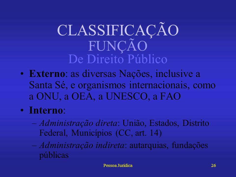 CLASSIFICAÇÃO FUNÇÃO De Direito Público