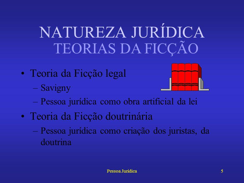 NATUREZA JURÍDICA TEORIAS DA FICÇÃO Teoria da Ficção legal
