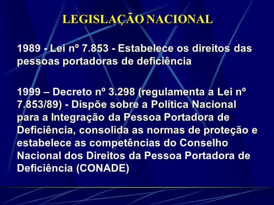 LEGISLAÇÃO NACIONAL 1989 - Lei nº 7.853 - Estabelece os direitos das pessoas portadoras de deficiência.