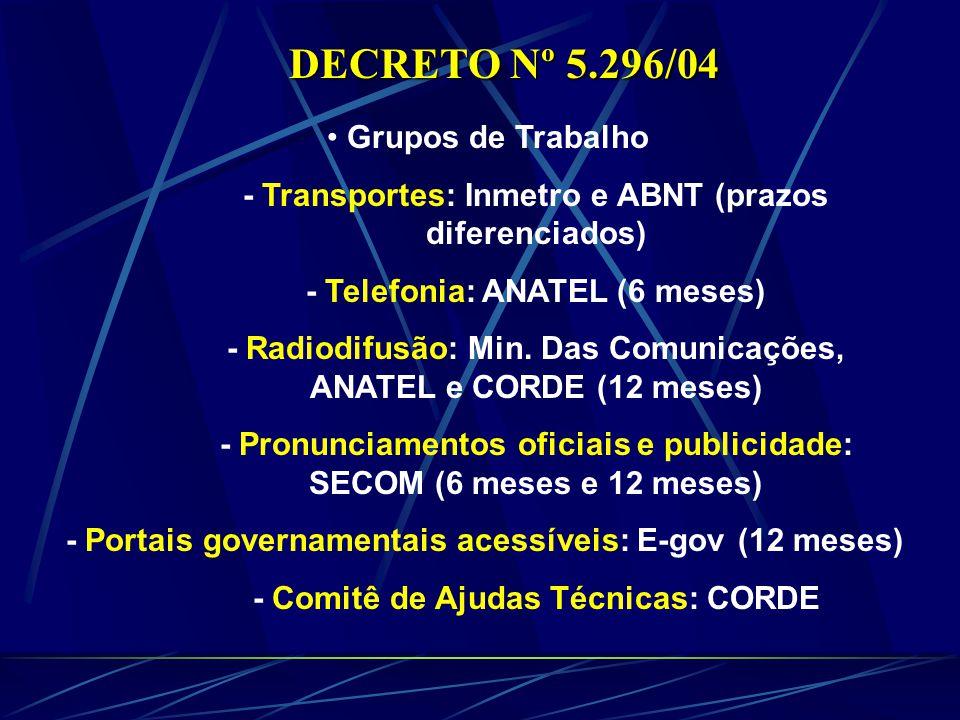 DECRETO Nº 5.296/04 Grupos de Trabalho