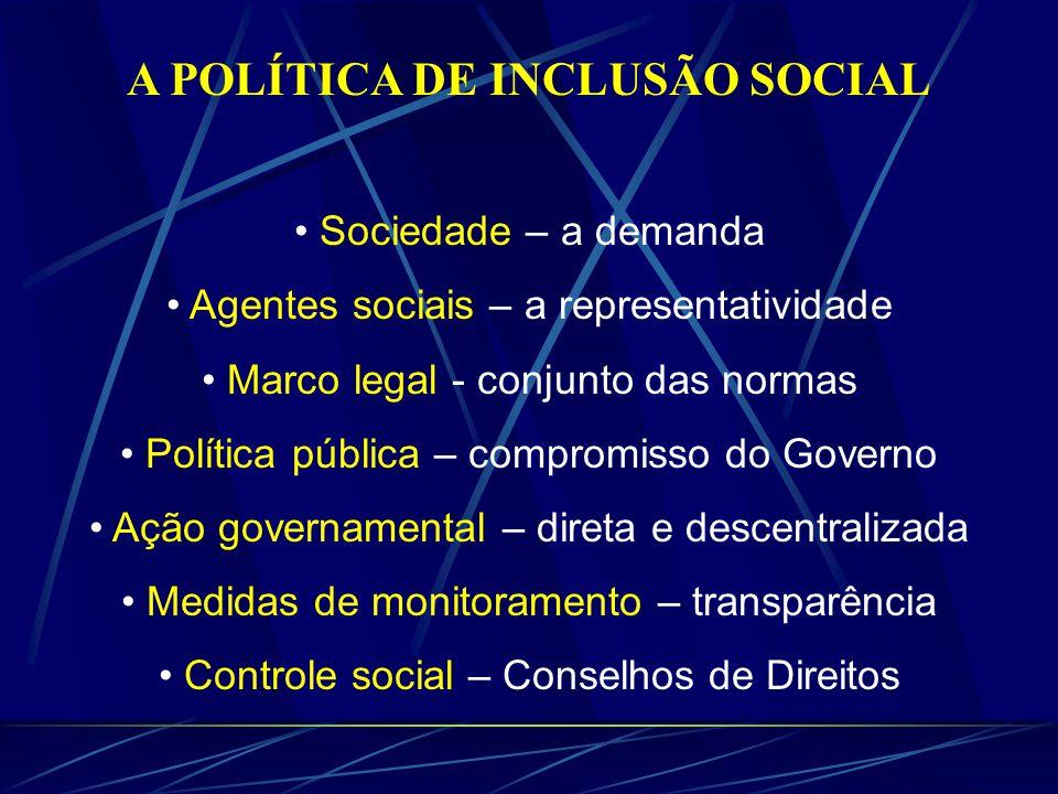 A POLÍTICA DE INCLUSÃO SOCIAL