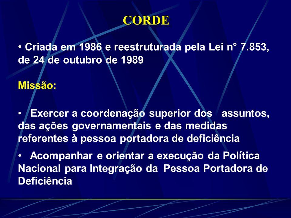 CORDE Criada em 1986 e reestruturada pela Lei n° 7.853, de 24 de outubro de 1989. Missão: