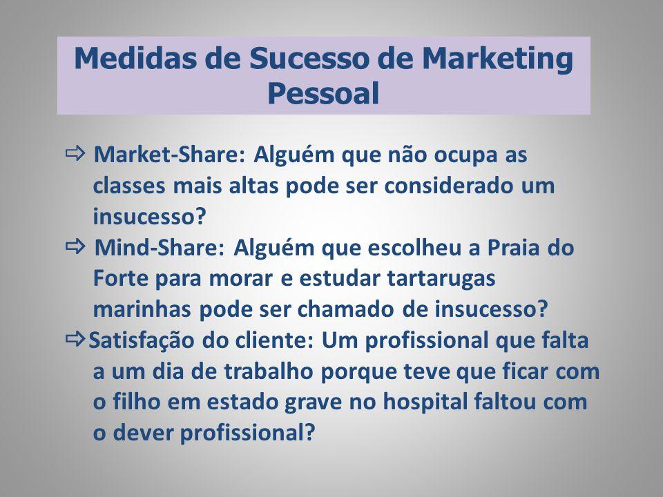 Medidas de Sucesso de Marketing Pessoal