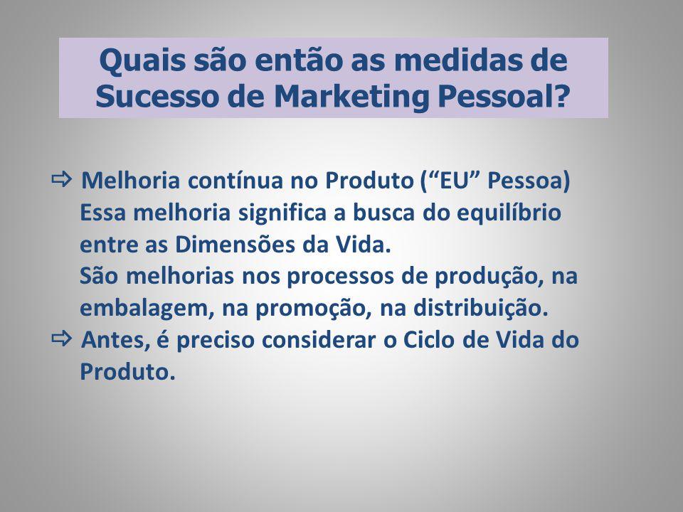 Quais são então as medidas de Sucesso de Marketing Pessoal