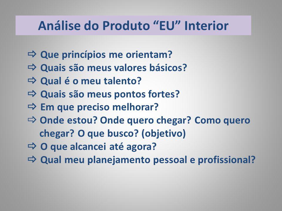 Análise do Produto EU Interior