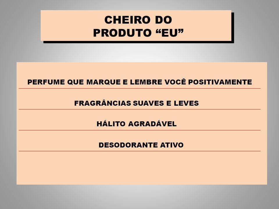 CHEIRO DO PRODUTO EU PERFUME QUE MARQUE E LEMBRE VOCÊ POSITIVAMENTE