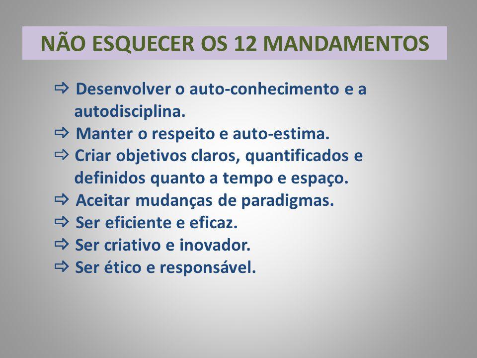 NÃO ESQUECER OS 12 MANDAMENTOS