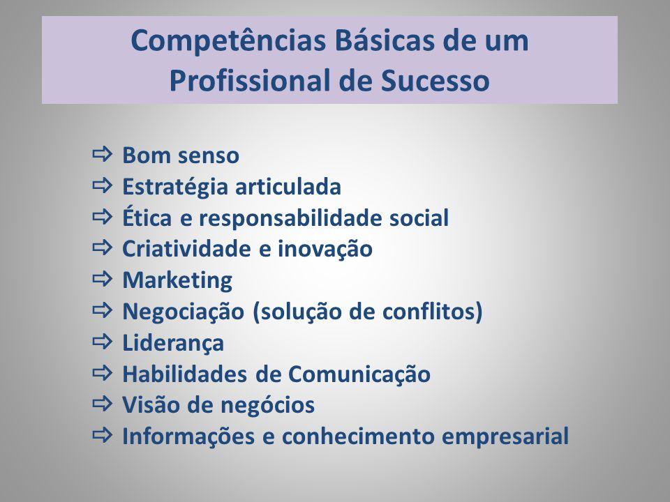 Competências Básicas de um Profissional de Sucesso