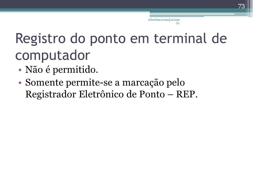 Registro do ponto em terminal de computador