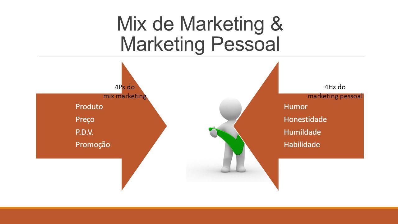 Mix de Marketing & Marketing Pessoal