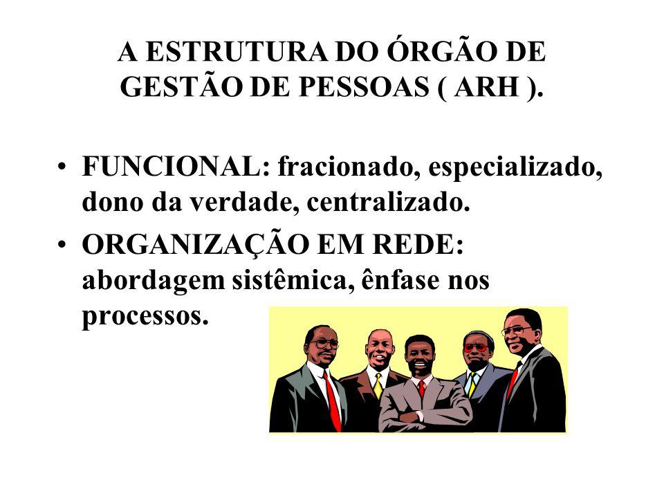 A ESTRUTURA DO ÓRGÃO DE GESTÃO DE PESSOAS ( ARH ).