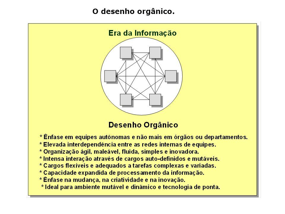 O desenho orgânico.