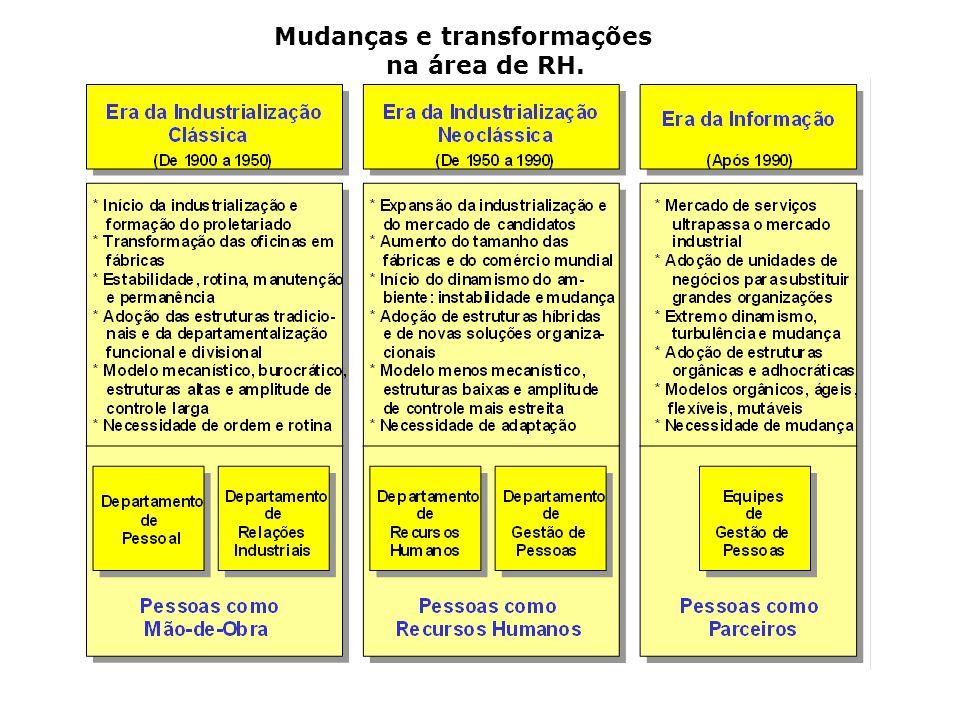 Mudanças e transformações
