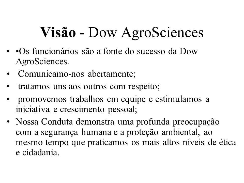 Visão - Dow AgroSciences