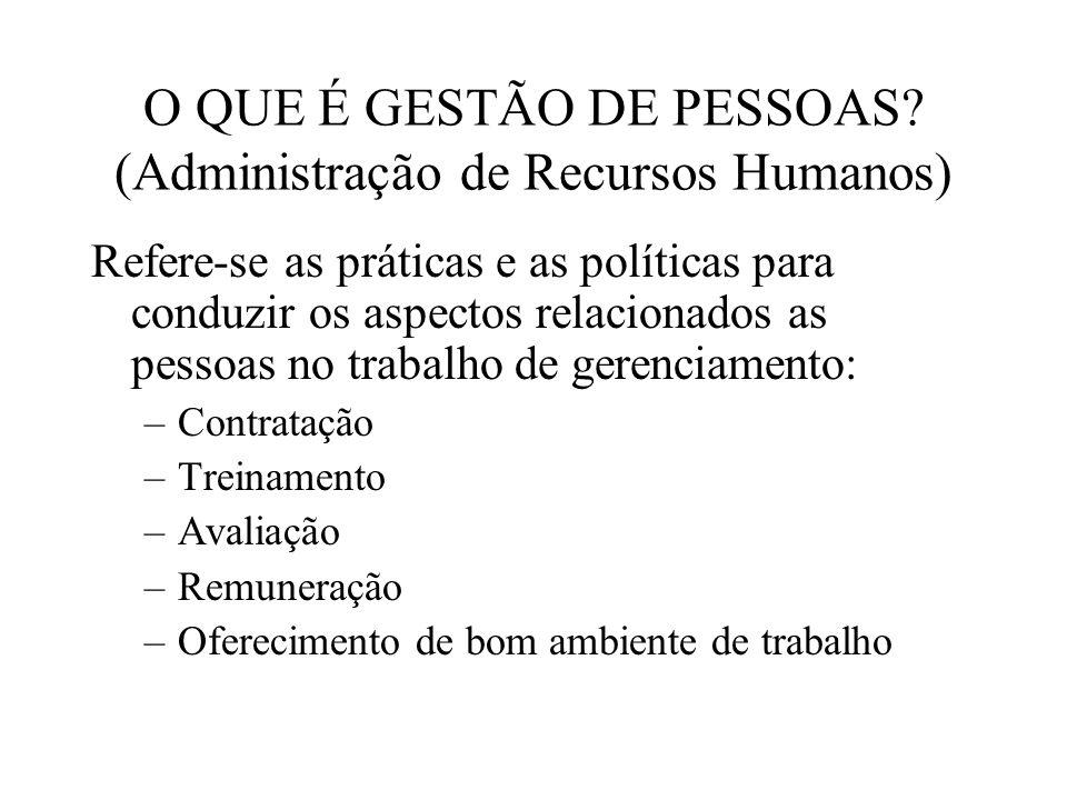 O QUE É GESTÃO DE PESSOAS (Administração de Recursos Humanos)