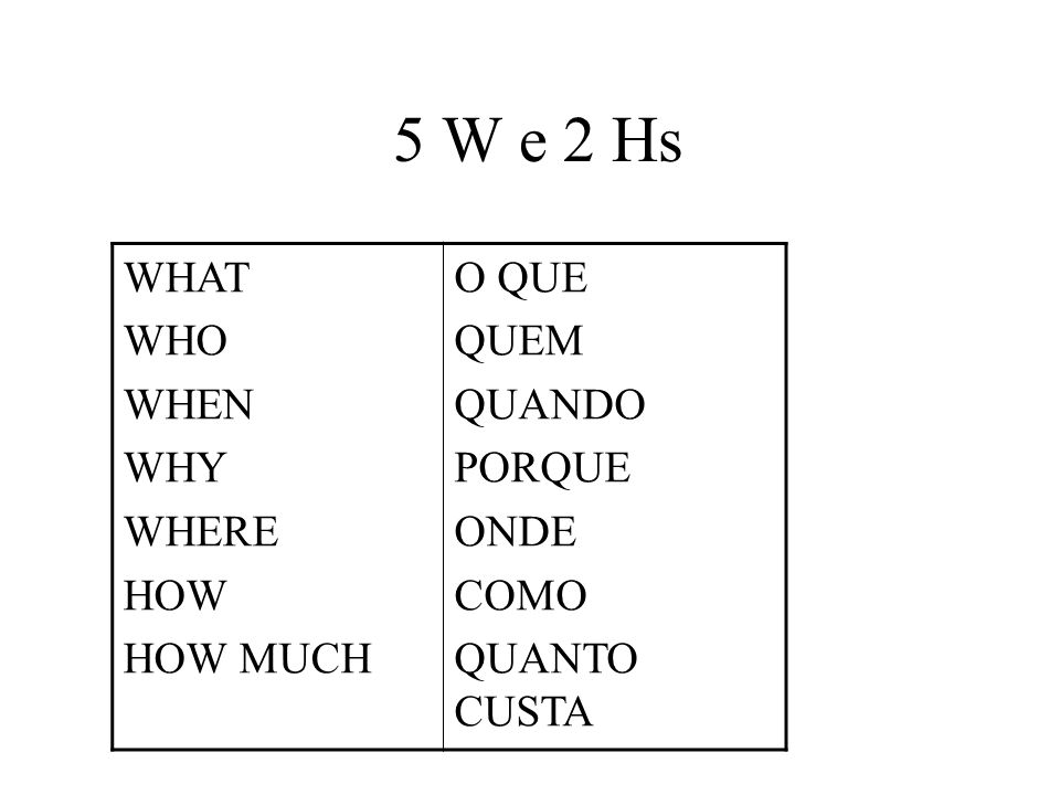 5 W e 2 Hs WHAT WHO WHEN WHY WHERE HOW HOW MUCH O QUE QUEM QUANDO