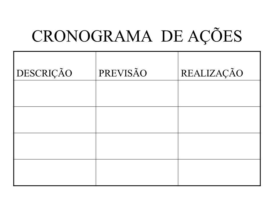 CRONOGRAMA DE AÇÕES DESCRIÇÃO PREVISÃO REALIZAÇÃO