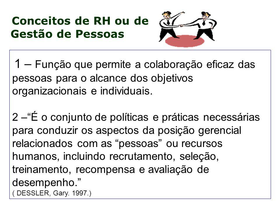Conceitos de RH ou de Gestão de Pessoas.
