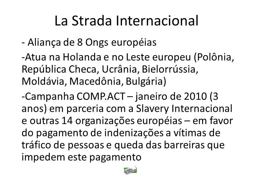 La Strada Internacional
