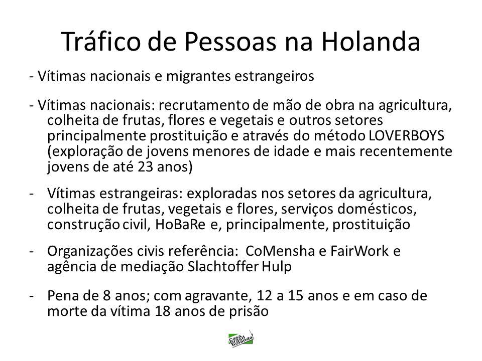 Tráfico de Pessoas na Holanda