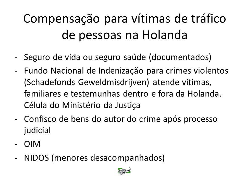 Compensação para vítimas de tráfico de pessoas na Holanda