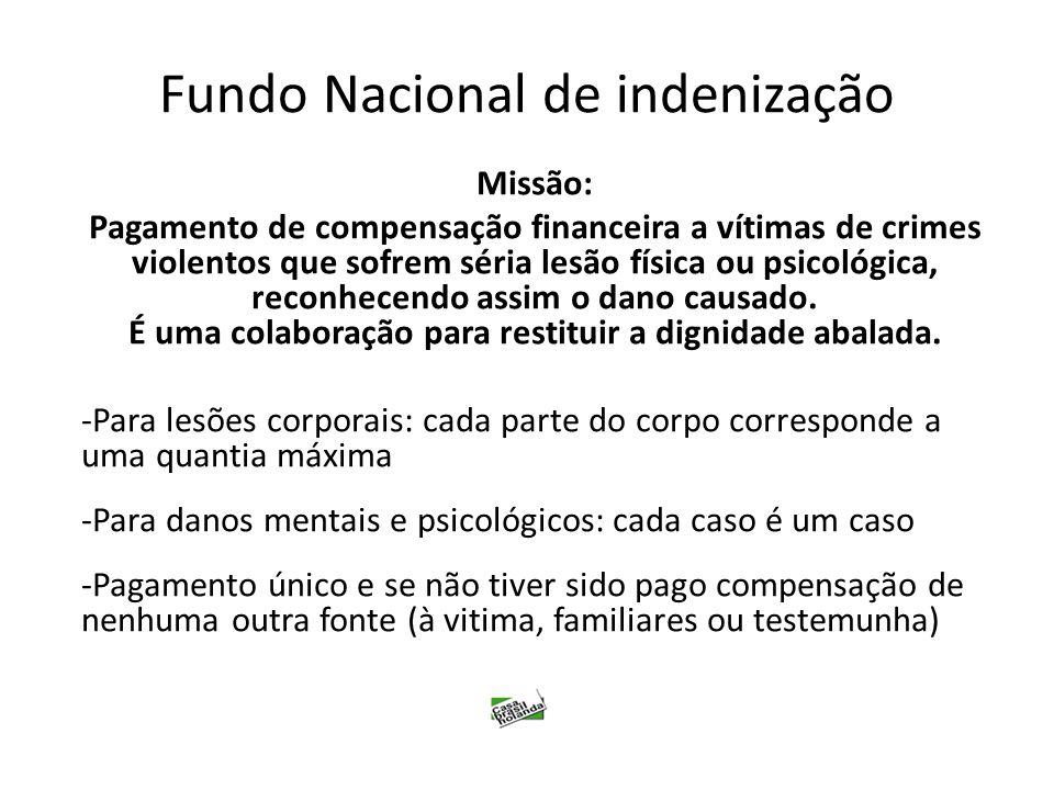 Fundo Nacional de indenização