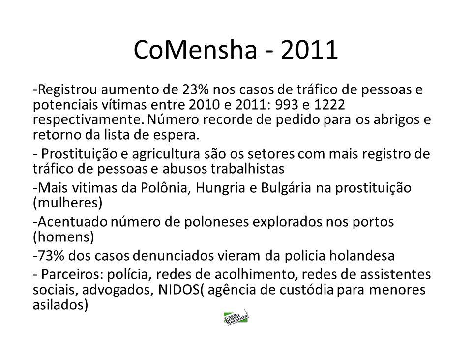 CoMensha - 2011