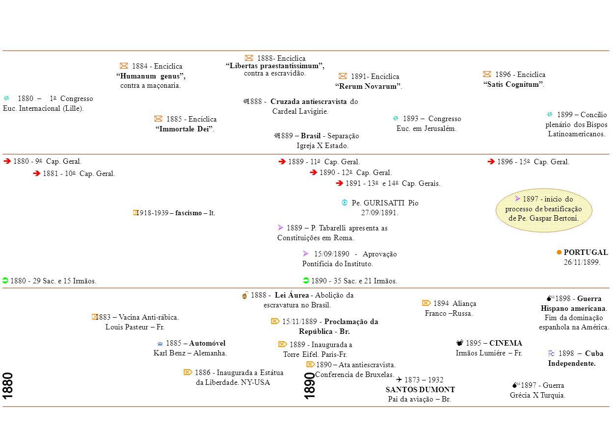  1888- Encíclica Libertas praestantissimum , contra a escravidão.  1884 - Encíclica. Humanum genus , contra a maçonaria.