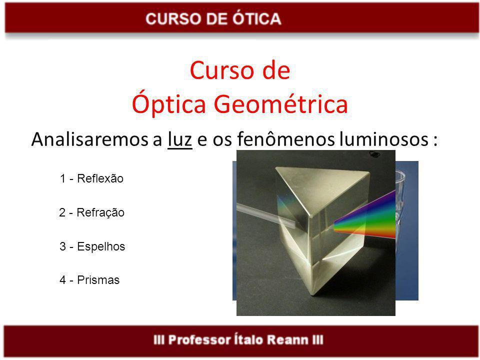 Curso de Óptica Geométrica