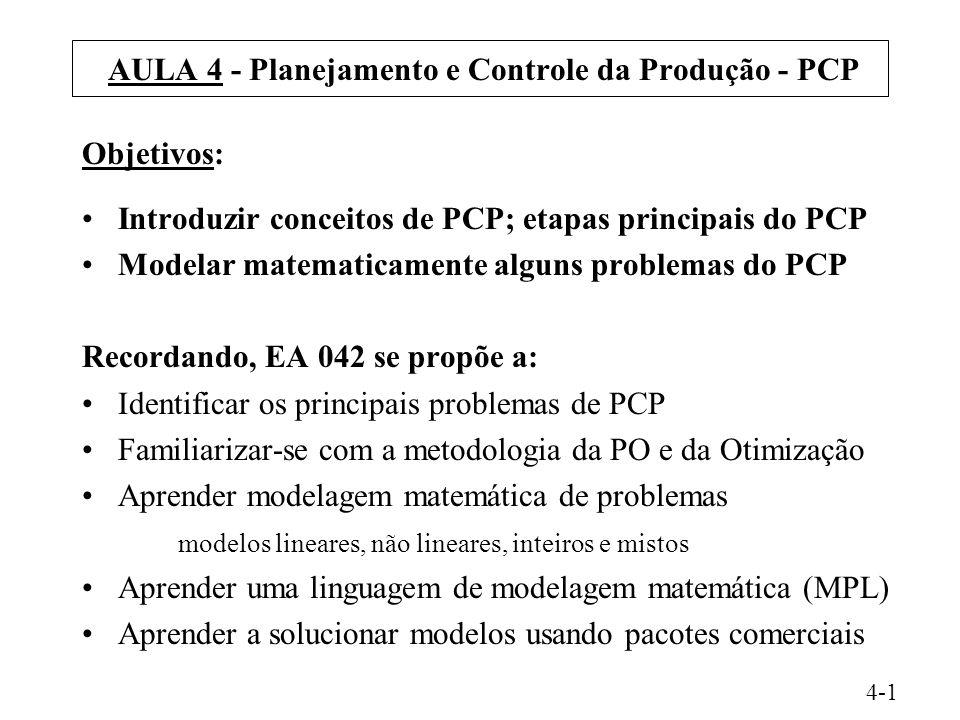 AULA 4 - Planejamento e Controle da Produção - PCP