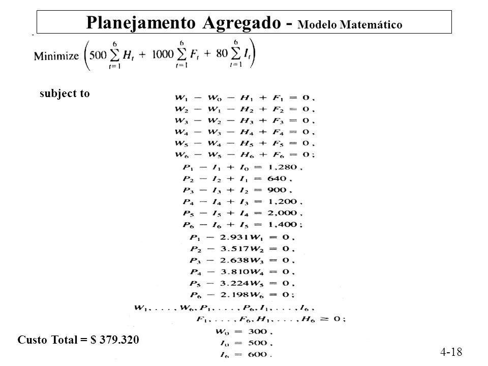 Planejamento Agregado - Modelo Matemático