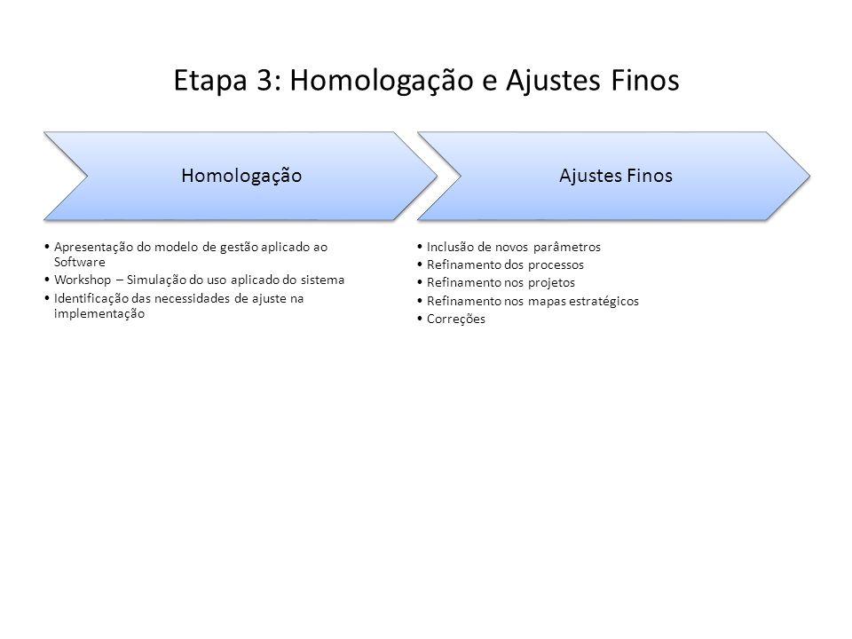 Etapa 3: Homologação e Ajustes Finos