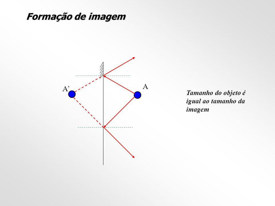 Formação de imagem A A' Tamanho do objeto é igual ao tamanho da imagem