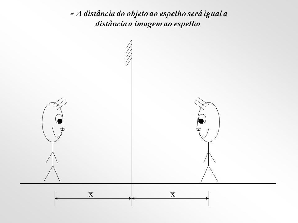 - A distância do objeto ao espelho será igual a distância a imagem ao espelho