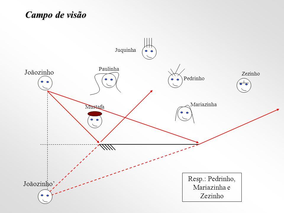 Resp.: Pedrinho, Mariazinha e Zezinho