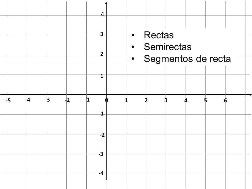 1 2 3 4 5 6 -1 -2 -3 -4 -5 Rectas Semirectas Segmentos de recta
