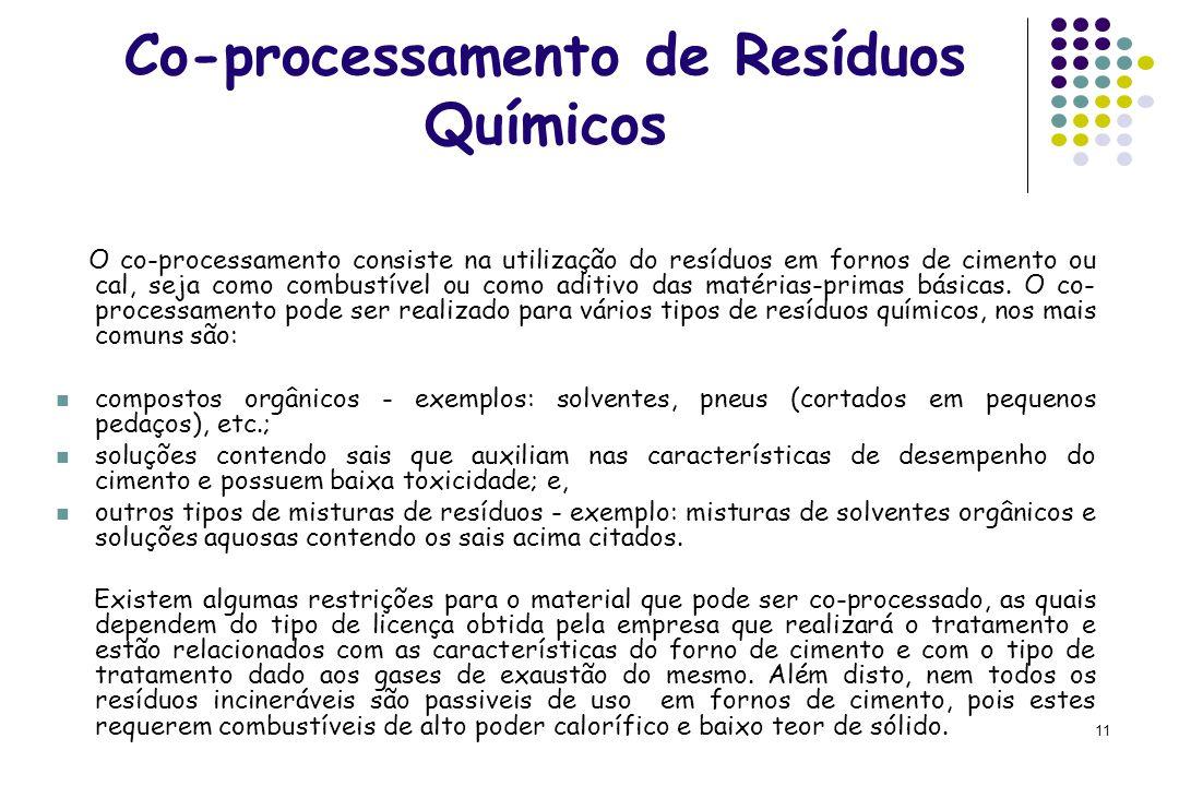 Co-processamento de Resíduos Químicos