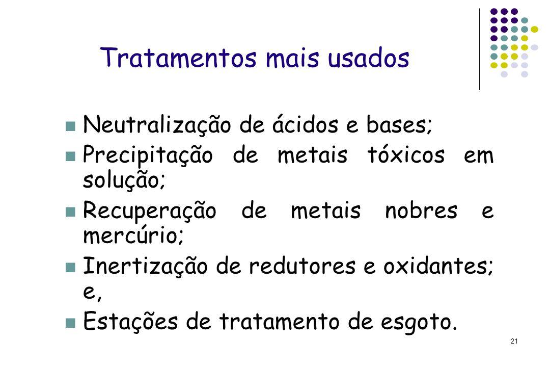 Tratamentos mais usados