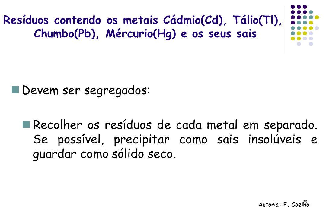 Resíduos contendo os metais Cádmio(Cd), Tálio(Tl), Chumbo(Pb), Mércurio(Hg) e os seus sais