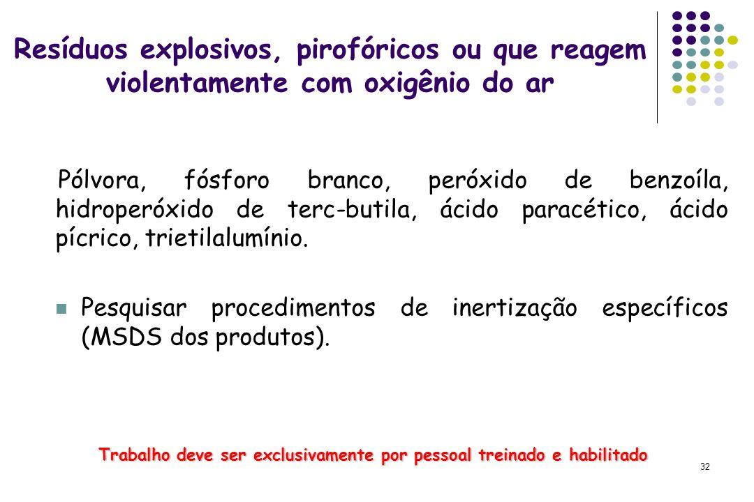 Resíduos explosivos, pirofóricos ou que reagem violentamente com oxigênio do ar