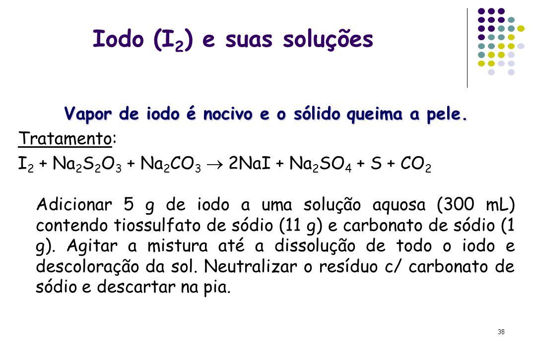 Iodo (I2) e suas soluções