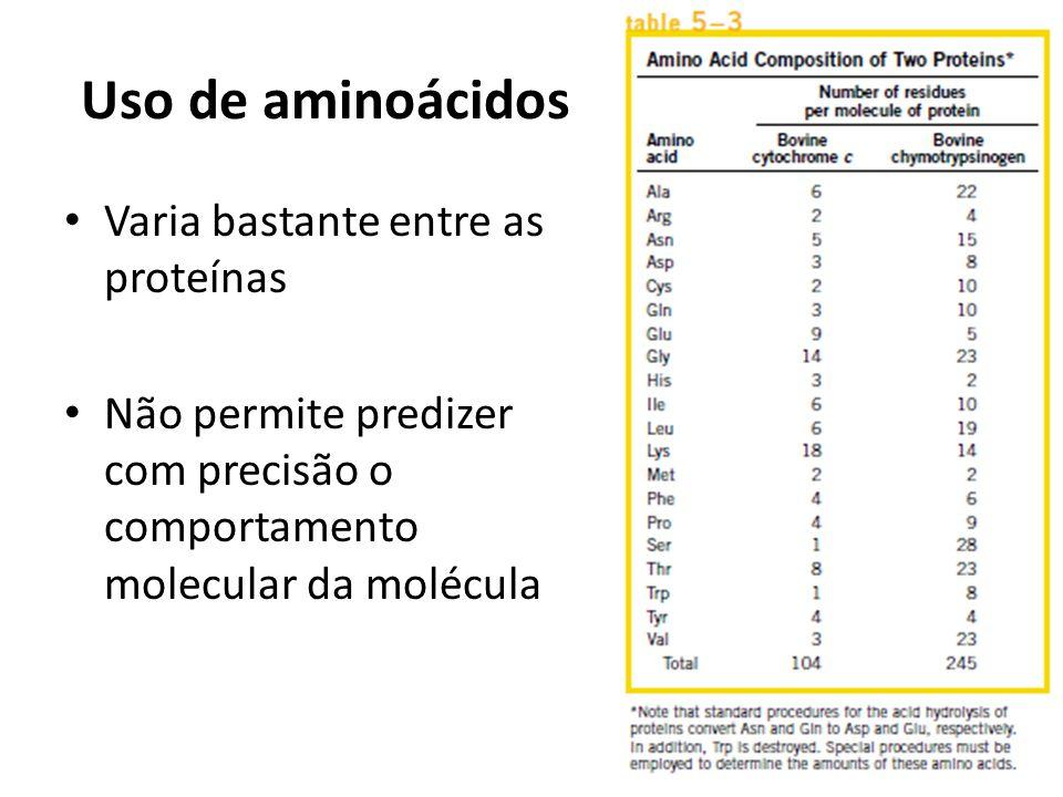Uso de aminoácidos Varia bastante entre as proteínas