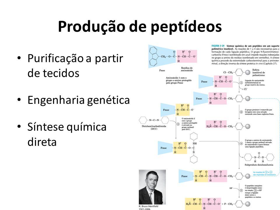 Produção de peptídeos Purificação a partir de tecidos